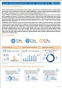 Ukraine: Humanitarian Dashboard - January - September 2018