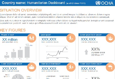 Humanitarian Dashboard Thumbnail
