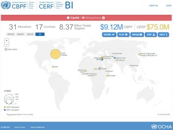 Screenshot of COVID-19 CBPF AND CERF Allocations dashboard