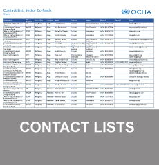 Contact Lists