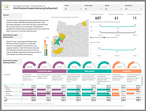 NORTHERN SYRIA CHILD PROTECTION SITUATION MONITORING DASHBOARD