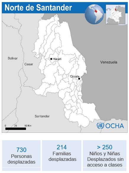 Datos del desplazamiento masivo en Hacarí del 5 de noviembre de 2018