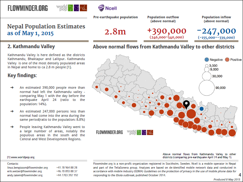 Flowminder Nepal Population Estimates (and movements) as of