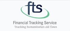 HRP funding status on FTS