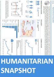Cover of Haïti: Humanitarian Snapshot, 16 December 2019