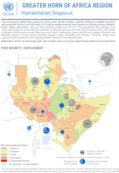 Infographic of Greater Horn of Africa Region Humanitarian Snapshot