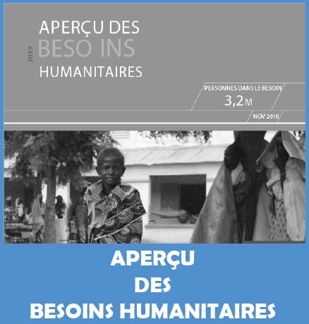 Aperçu des besoins humanitaires