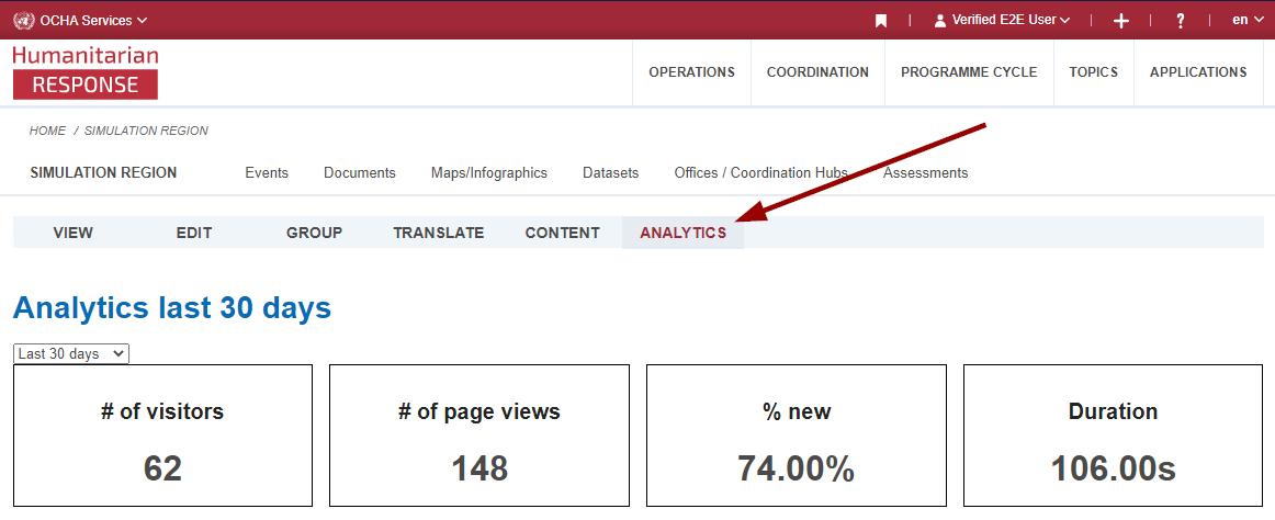 Screenshot of the analytics dashboard in HR.info