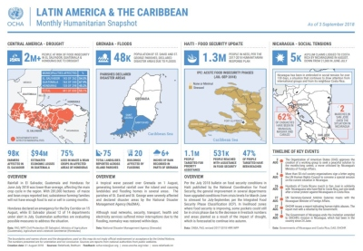 Latin America & the Caribbean Monthly Humanitarian Snapshot - August 2018