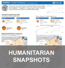 Humanitarian Snapshot