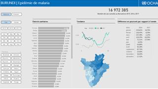 Burundi - Epidémie de malaria