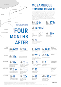 Infographic of Mozambique Cyclone Kenneth - Four months after