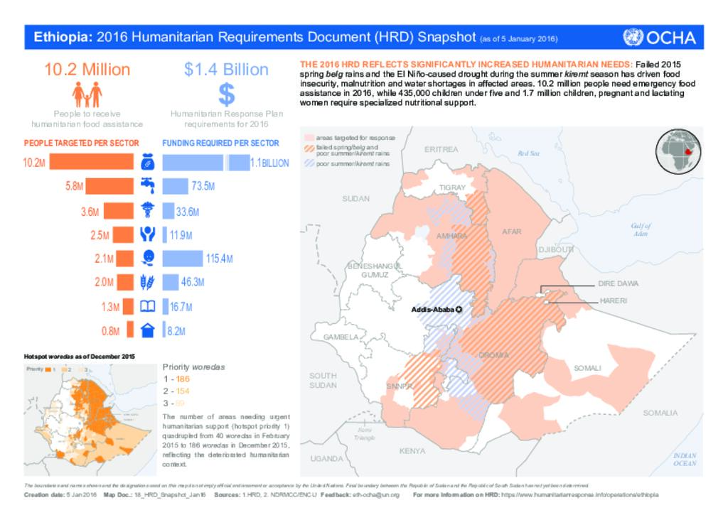 Humanitarian Snapshot (as of 5 January 2016)