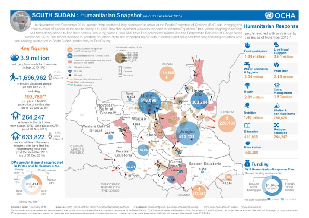 Humanitarian Snapshot - 31 Dec 2015