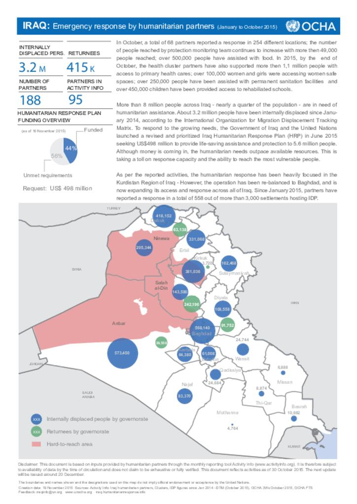 Iraq: Humanitarian Dashboard - October 2015