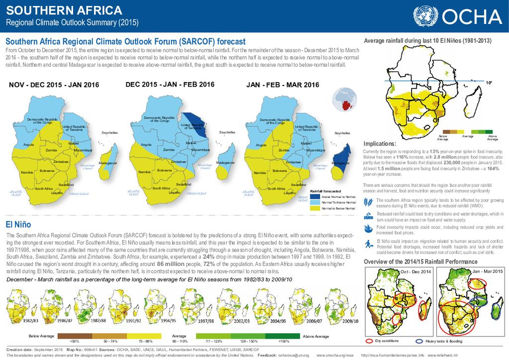 Southern Africa Climate Outlook Summary and the potential impact of the predicted El Niño, 2015