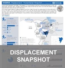 Displacement - Humanitarian Snapshot