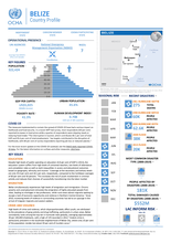 Belize Country Profile
