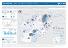 AFGHANISTAN: Conflict Induced Displacements - Snapshot (01 January - 31 August 2016)