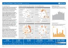 Lake Chad Basin: Crisis Overview (as of 06 April 2016)