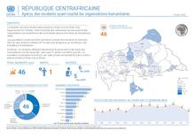 RCA: Aperçu des incidents affectant les humanitaires | Overview of incidents affecting humanitarian workers Feb 2020