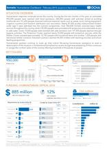 Somalia: Humanitarian Dashboard - February 2016 (issued on 31 March 2016)