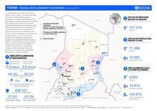 Tchad : Aperçu de la Situation Humanitaire (au 30 avril 2017)