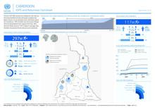 CMR_Extême Nord_IDPs and Returnees Factsheet _ 31 Decembre 2019
