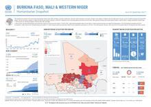 Burkina Faso, Mali and Niger Humanitarian Snapshot - 22 September 2021 [EN/FR]