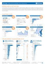 RDC - Tableau de bord humanitaire - 30 septembre 2016