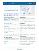 Afghanistan Weekly Field Report | 08 January - 14 January 2019