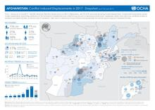Afghanistan: Conflict Induced Displacements in 2017 - Snapshot (as of 18 June 2017)