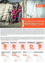 Iraq: 2019 Humanitarian Response Plan at a glance