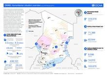 Chad: Humanitarian Situation Overview (as of 28th February 2017)