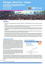 Ethiopia: West Guji – Gedeo Conflict Displacement: Flash Update 5