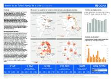 Lake Chad Basin: Crisis Overview (as of 11 july 2016) [FR/EN]