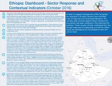 Ethiopia: Dashboard - Sector Response and Contextual Indicators October 2016