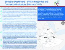 Ethiopia: Dashboard - Sector Response and Contextual Indicators (February 2017)