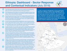Ethiopia: Dashboard - Sector Response and Contextual Indicators July 2016