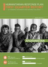 Afghanistan: 2017 Humanitarian Response Plan - First Quarter Report (January - March 2017), updated 18 May