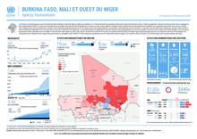 Burkina Faso, Mali and Niger Humanitarian Snapshot - 23 November 2020 [EN/FR]