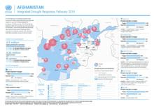 Afghanistan: Integrated Drought Response Dashboard (Aug 2018 - Feb 2019)