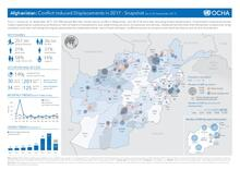Afghanistan: Conflict Induced Displacements in 2017 - Snapshot (as of 24 September 2017)
