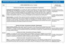 RCA: OCHA Aperçu Humanitaire Hebdomadaire (17 oct 2016)