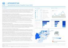 AFGHANISTAN: Humanitarian Access Snapshot (JUN 2020)