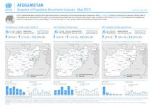 AFGHANISTAN: Snapshot of Population Movements (January - May 2021)