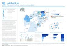 AFGHANISTAN: Humanitarian Access Snapshot (FEB 2020)