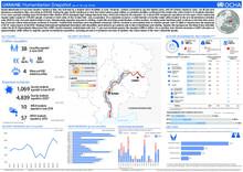 Ukraine: Humanitarian Snapshot (as of 18 July 2018)[EN]