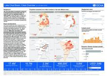Lake Chad Basin: Crisis Overview (as of 26 March 2018)