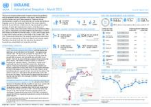 Ukraine: Humanitarian Snapshot (as of 31 March 2021) [EN/UA/RU]